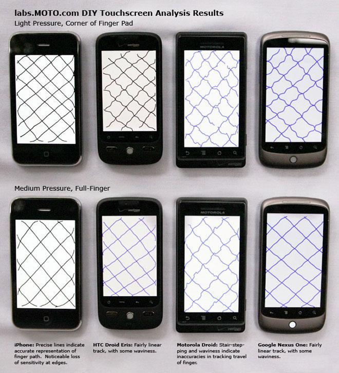 moto-touchscreen-image