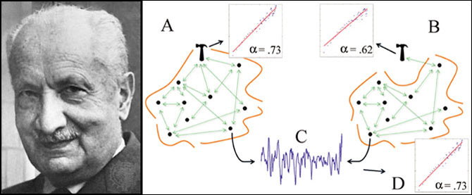 heidegger-schematic1