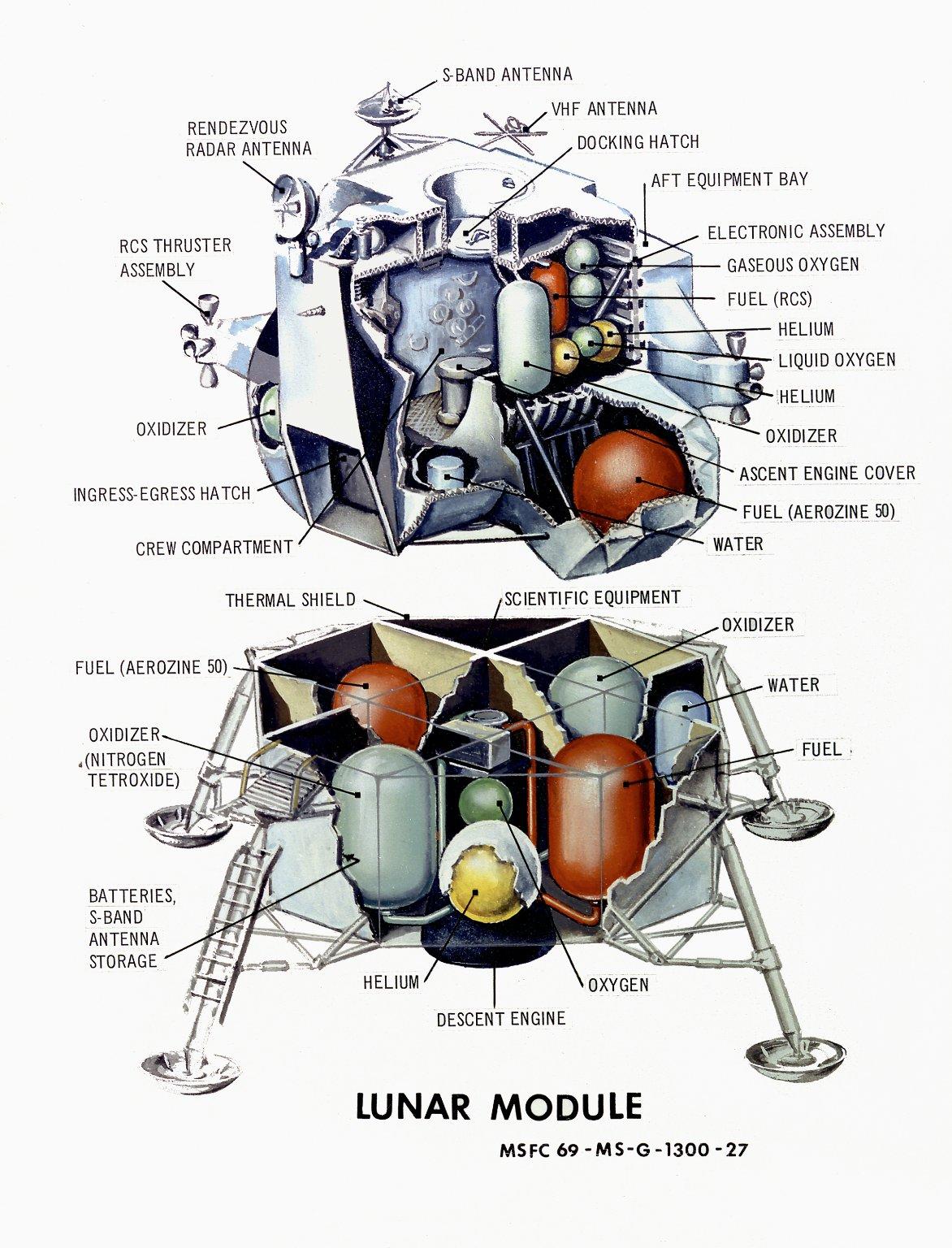 apollo 11 lunar module diagram 1991 ez go textron wiring scematics - pics about space