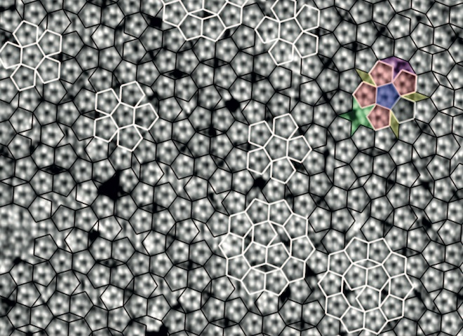 Two-dimensional quasicrystal with pentagonal crystalline units overlaid. (Natalie Wasio et al., Nature, 2014)