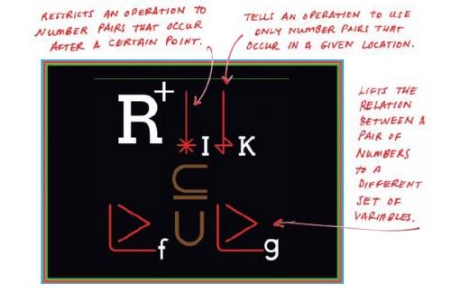 Formula artwork: Tauba Auerbach