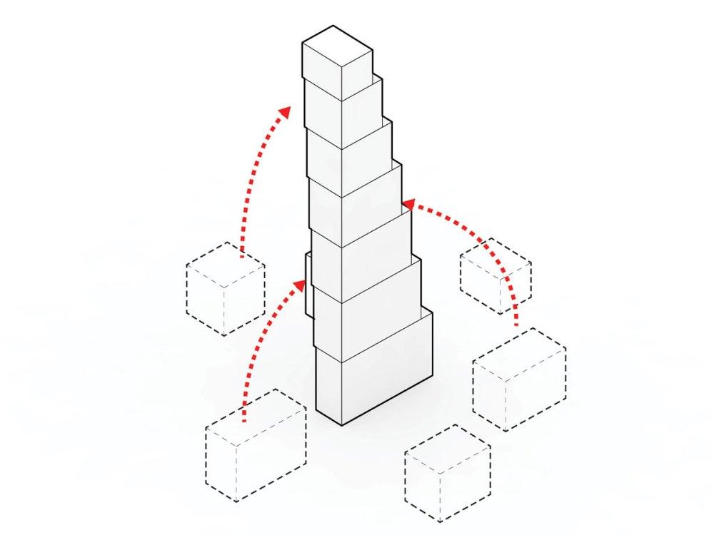 medium resolution of built on a strong foundation