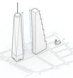 diagram of world trade center [ 1200 x 900 Pixel ]
