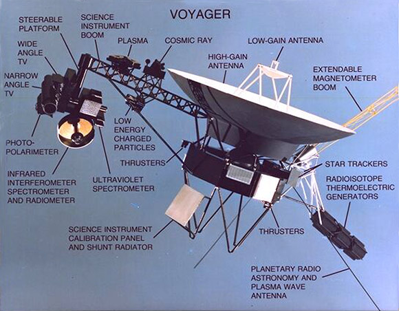 Diagram Of The Instruments On The Ulysses Space Probe