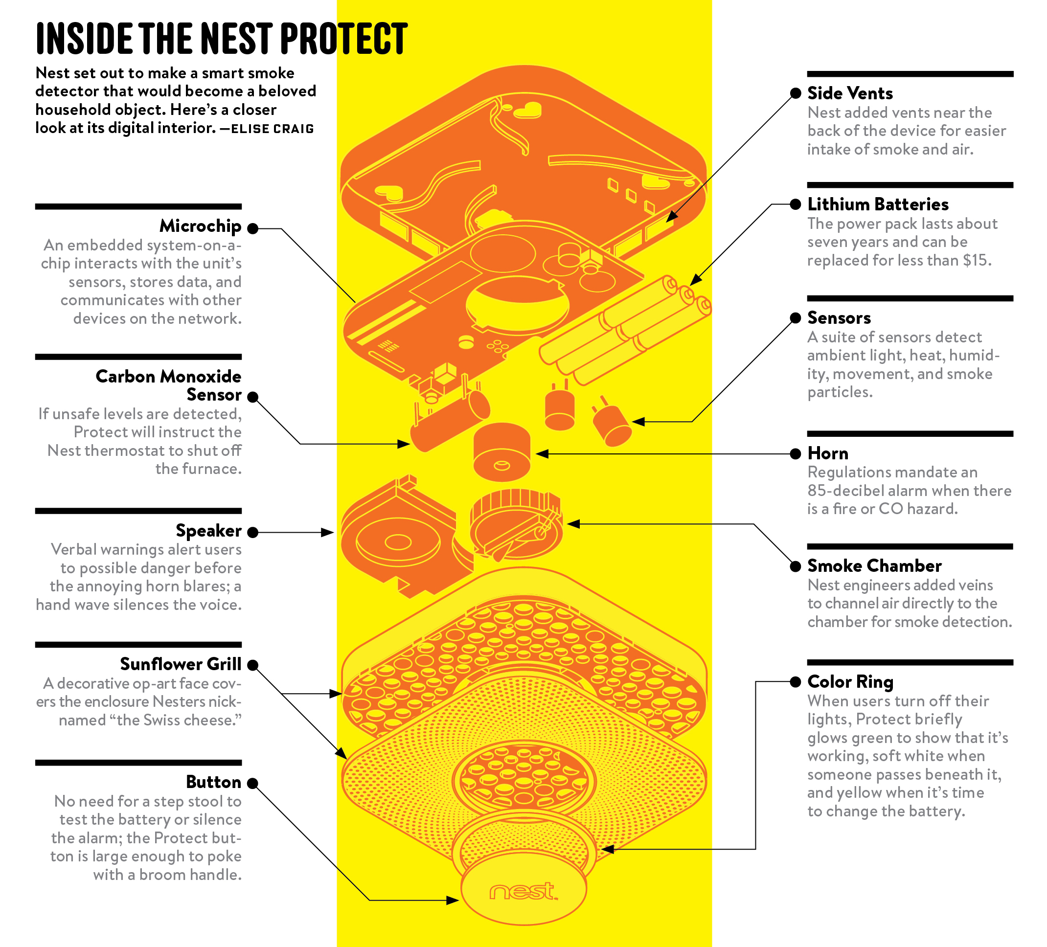 nest smoke detector wiring diagram adventureworks database gives the lowly a brain  and voice