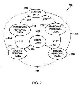 Apple Patent Indicates Wireless Music Sharing, Purchasing