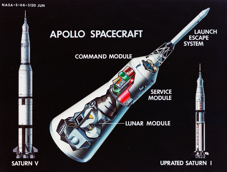 apollo 11 lunar module diagram 3 5 mm stereo jack wiring orbit rescue 1965 wired
