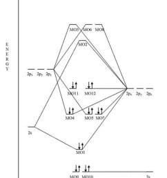 lithium mo diagram [ 964 x 1252 Pixel ]