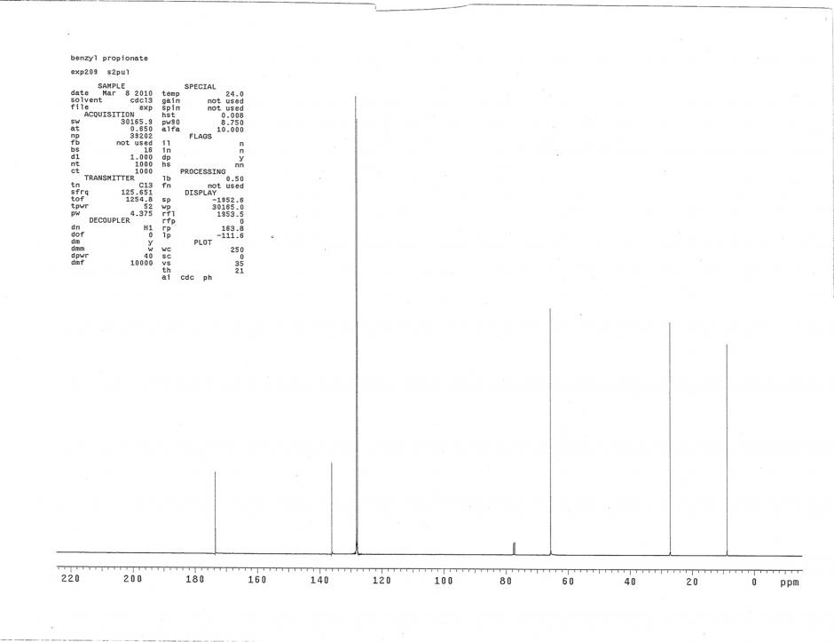 C Ether Nmr 13 Phenyl Methyl
