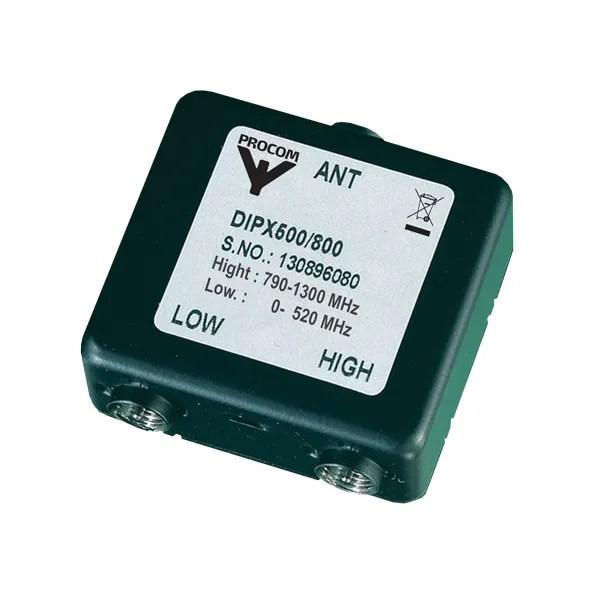 Diplexer - Wireless Communication AS