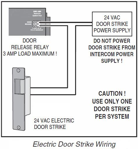 electric door strike wiring diagram 12 valve cummins fuel system cat5 wired intercom installation
