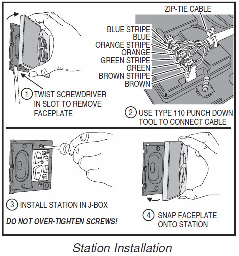 door access control system wiring diagram parts of a sailing ship cat5 wired intercom installation