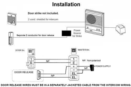 Single Door Access Doorphone System