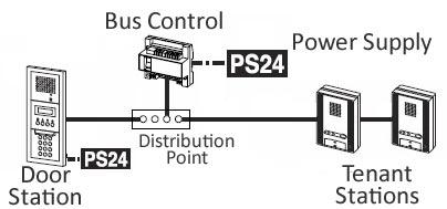 Aiphone Intercom Wiring Diagram. Aiphone. Wiring Diagram