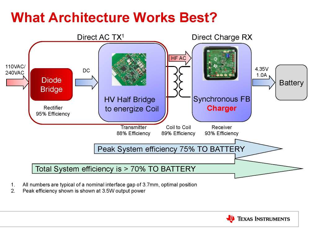 medium resolution of this presentation is also available as pdf file why not a wire the case for wireless power pdf