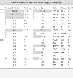 ws stats hierarchy [ 2292 x 1074 Pixel ]