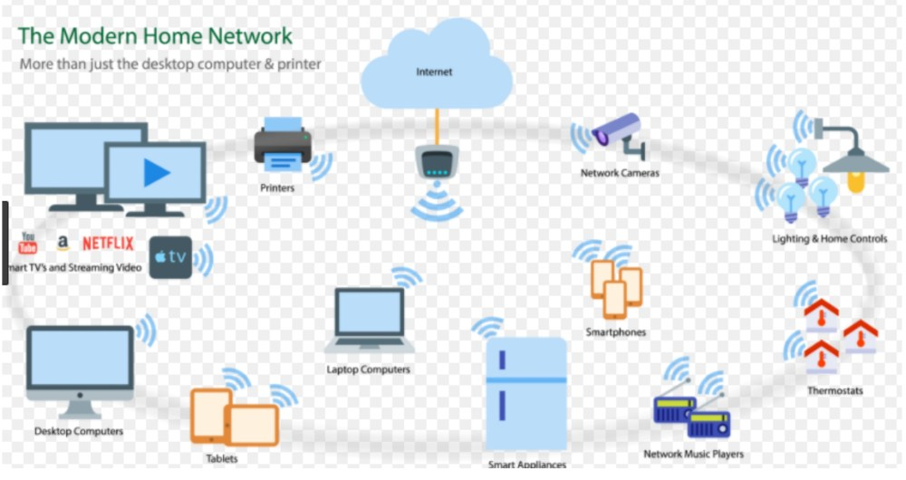 medium resolution of give us a call today for your free consultation with one our network engineers to create the perfect wi fi network for you