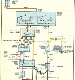 chevy diagrams chevy wiring harness diagram 90 chevy corvette ac wiring diagram [ 1123 x 1639 Pixel ]
