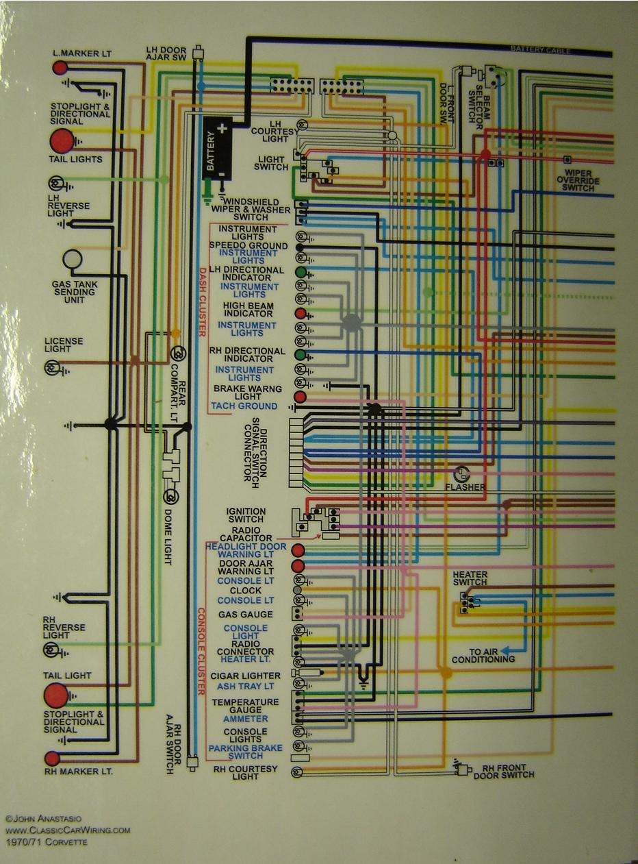 medium resolution of 1970 71 corvette color wiring diagram 1 drawing a