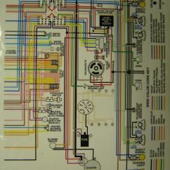 72 Nova Starter Wiring Diagram Funny Bar 1972 Automotive Schematic Harness Best Library 1964 Chevy