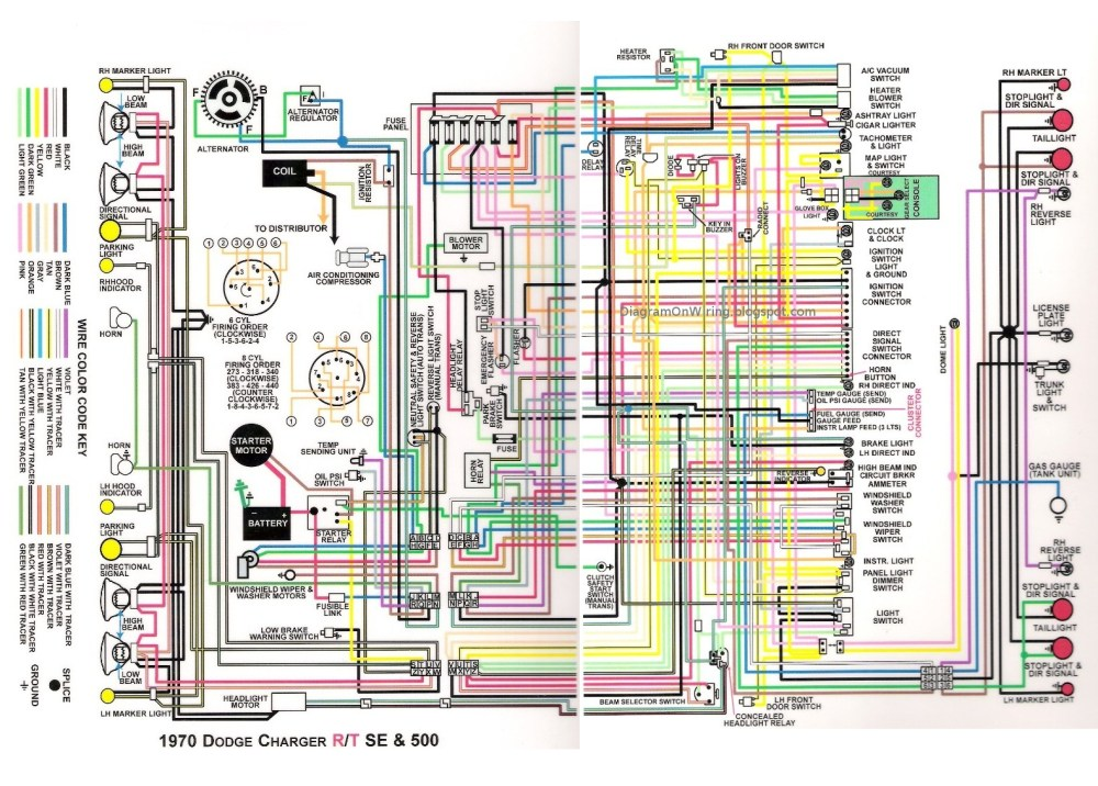 medium resolution of 1966 mustang color wiring diagram wiring diagram1966 mustang color wiring diagram wiring library1970 dodge charger rt
