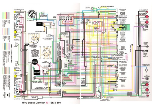 small resolution of 1966 mustang color wiring diagram wiring diagram1966 mustang color wiring diagram wiring library1970 dodge charger rt