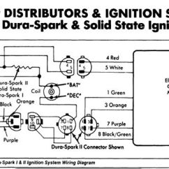 Dodge Ignition Module Wiring Diagram 99 Jeep Cherokee Radio Ford Diagrams 1975 1979 Duraspark Mustang Control Schematic