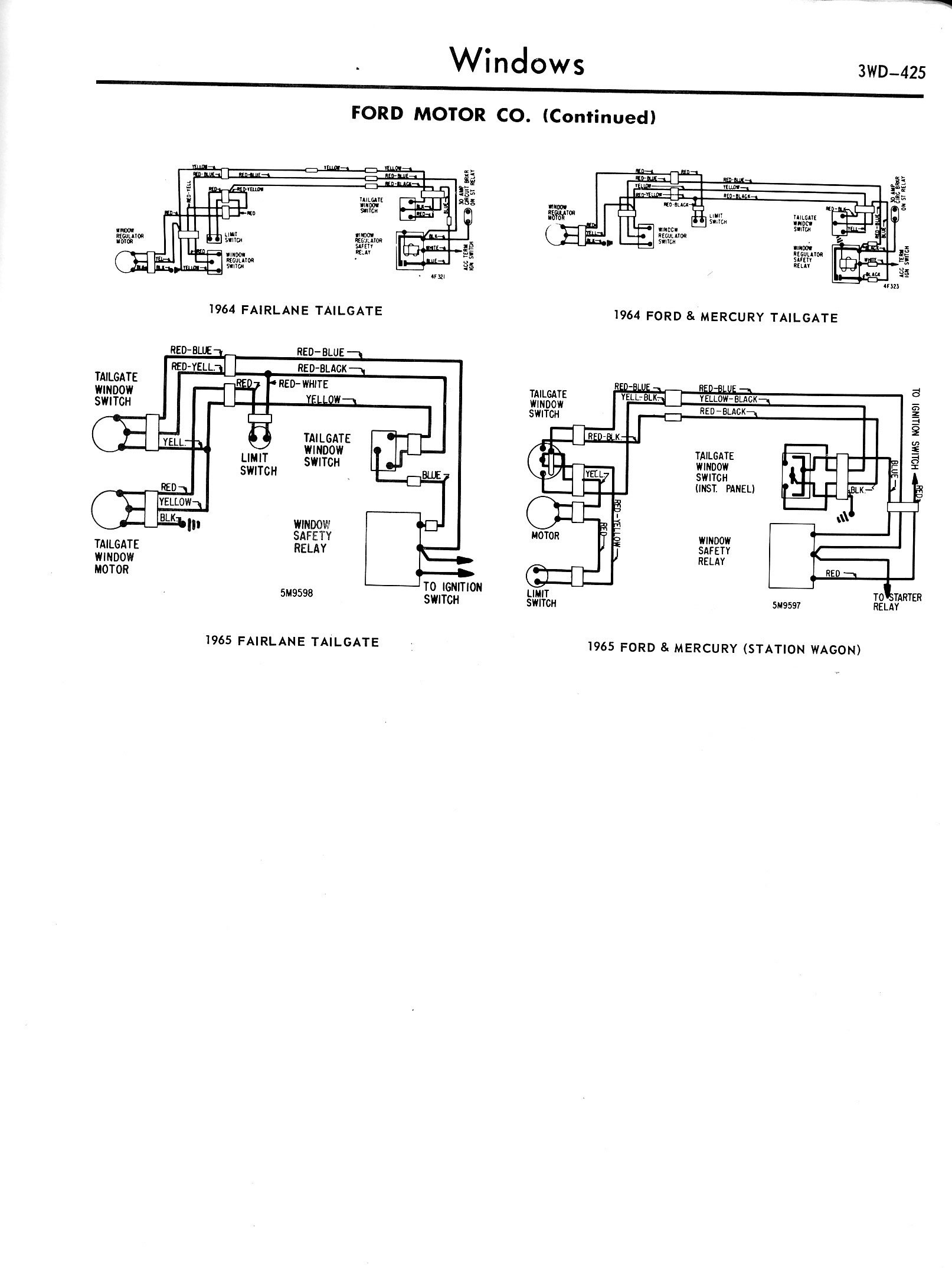 1964 ford fairlane 500 wiring diagram venn with lines 56 get free image about