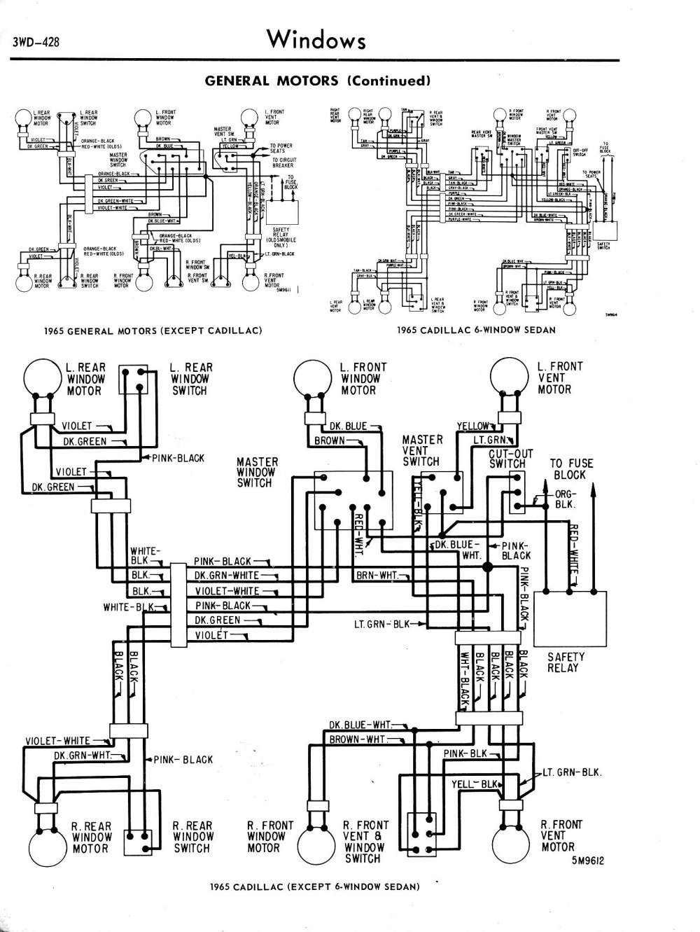 medium resolution of chevy diagrams rh wiring wizard com 79 corvette wiring diagram 1967 camaro wiring harness diagram