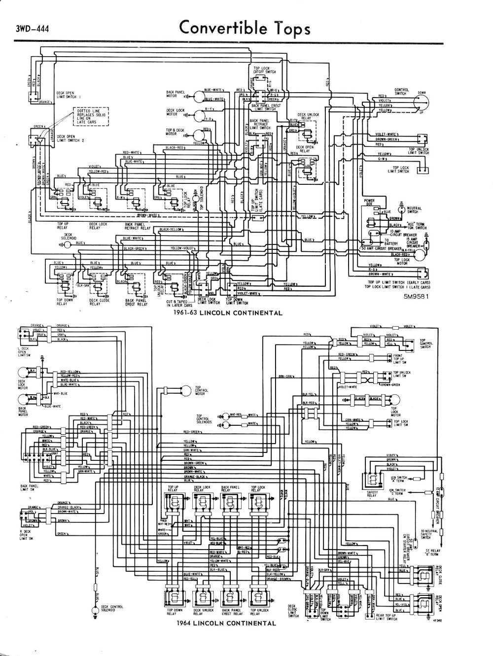 medium resolution of ford diagrams rh wiring wizard com 1996 lincoln continental wiring diagram 1965 lincoln continental wiring