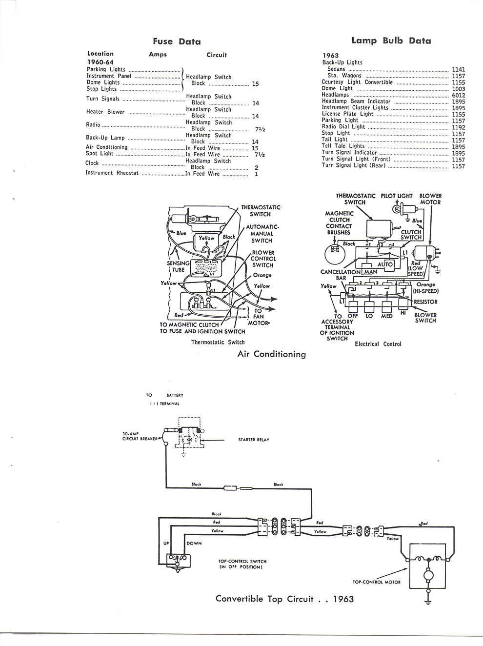 hight resolution of complete wiring diagram for a 1963 falcon figure 1 falcon diagrams