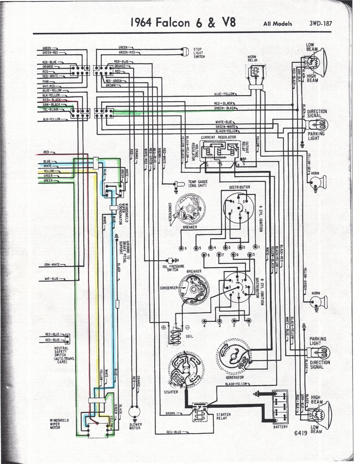 1964 falcon wiring diagram