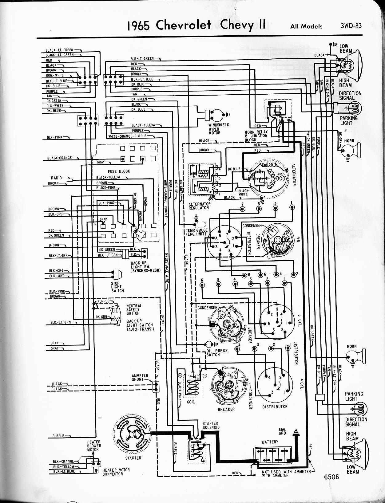 hight resolution of 1965 chevy ii wiring diagram figure a figure b