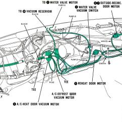 1965 Mustang Gt Wiring Diagram Single Phase Capacitor Start Run Motor 65 Dash Ujbljt Danielaharde De Ford Diagrams Rh Wizard Com