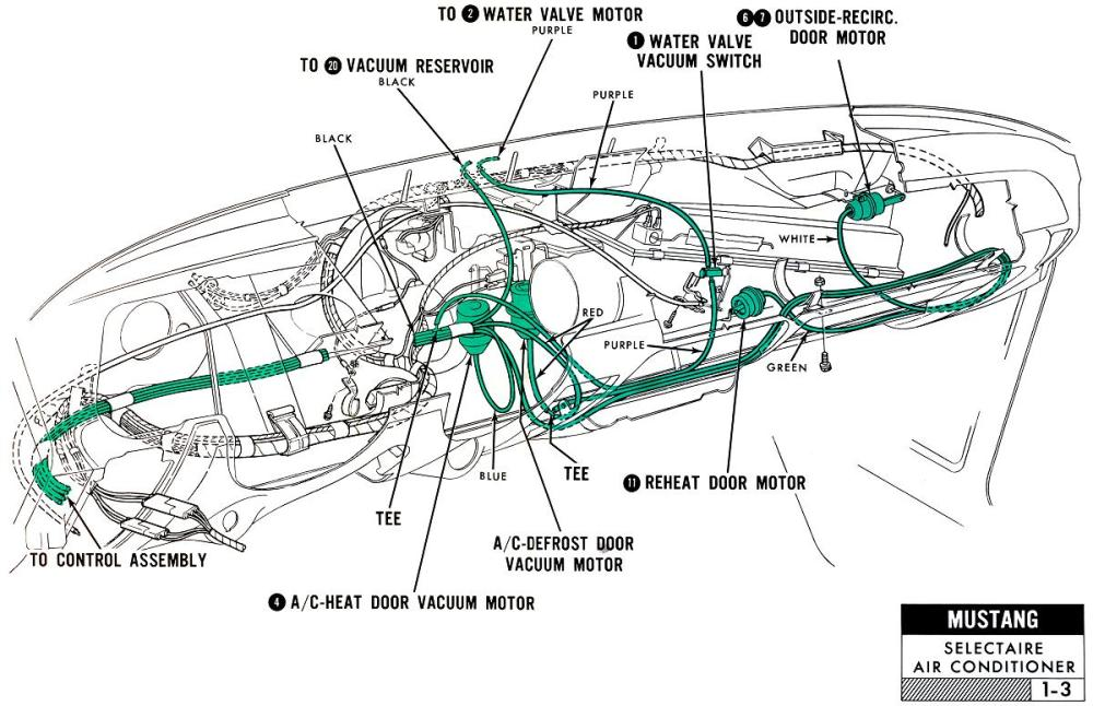 medium resolution of 1968 mustang under dash wiring harness view diagram under dash 1965 mustang dash wire harness wiring