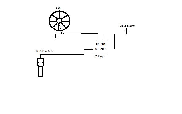 automotive electric fan relay wiring diagram three phase induction motor ford diagrams cooling figure a