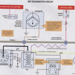 Tach Wiring Diagram Ryobi Trimmer Fuel Line Circuit Maker