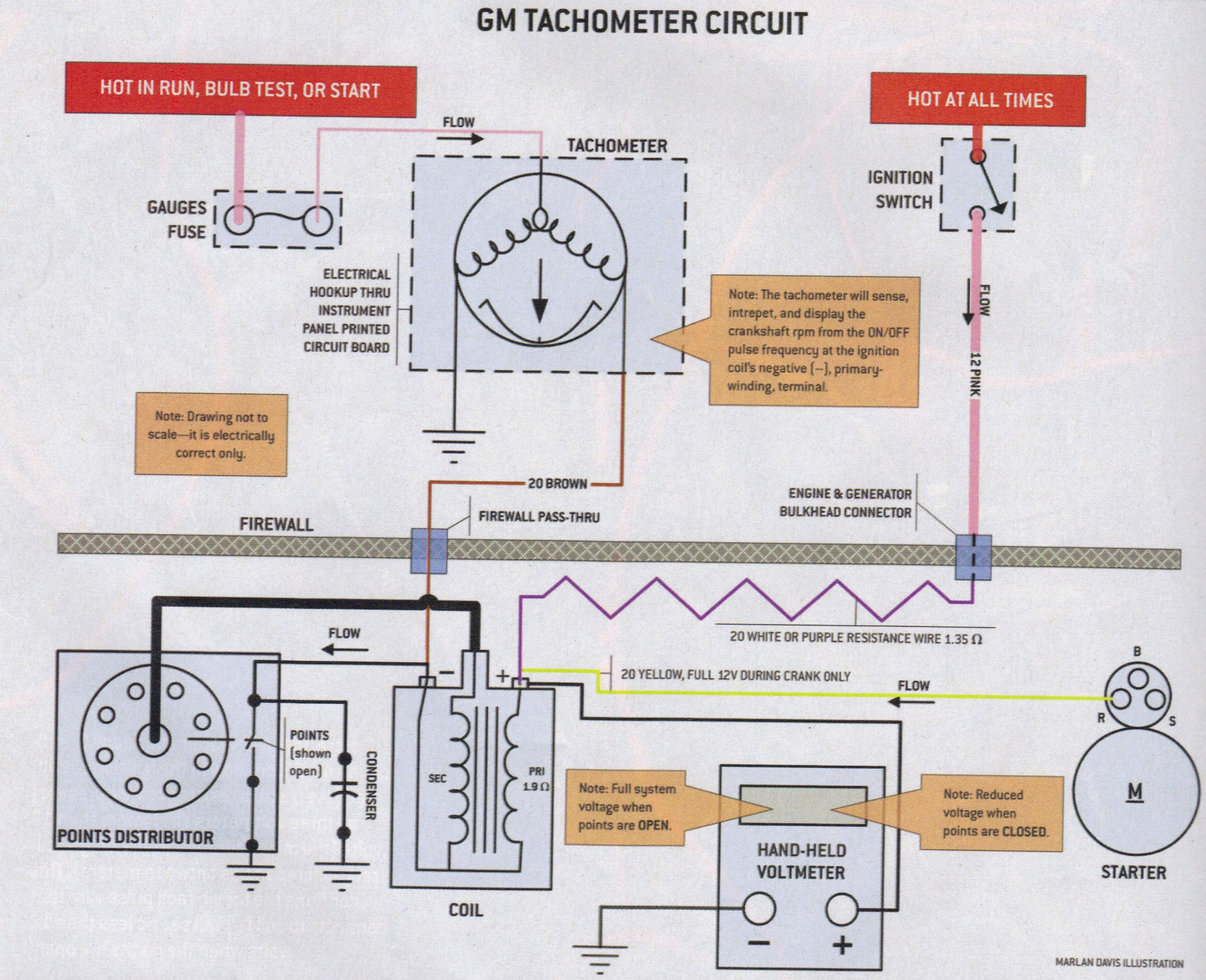 hight resolution of gm tach wiring drawing a