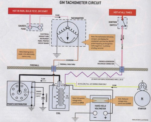 small resolution of gm tach wiring drawing a