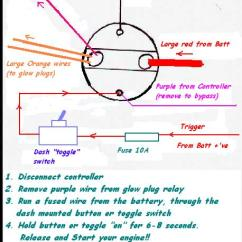 Glow Plug Wiring Diagram 7 3 Idi Venn Of Reptiles And Amphibians Controller Schematic Harness Blog Ford