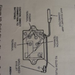 1999 Ford F350 7 3 Wiring Diagram External Fetal Pig Muscle F 250 Glow Plug Relay Library Idi Diagrams Scematicford Sel