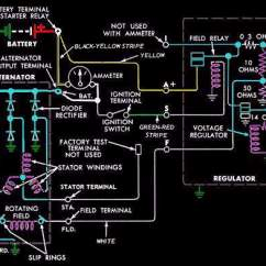 71 Chevelle Starter Wiring Diagram 2 Light Switch Chevy Diagrams Alternator System With A Gauge