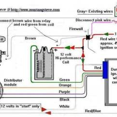 Ford Wiring Diagram Distributor Yamaha R6 2001 Diagrams Here We Have And Related Pages