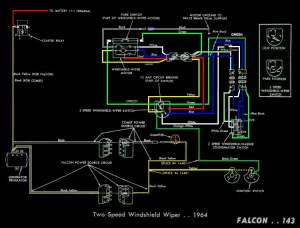 Falcon Diagrams