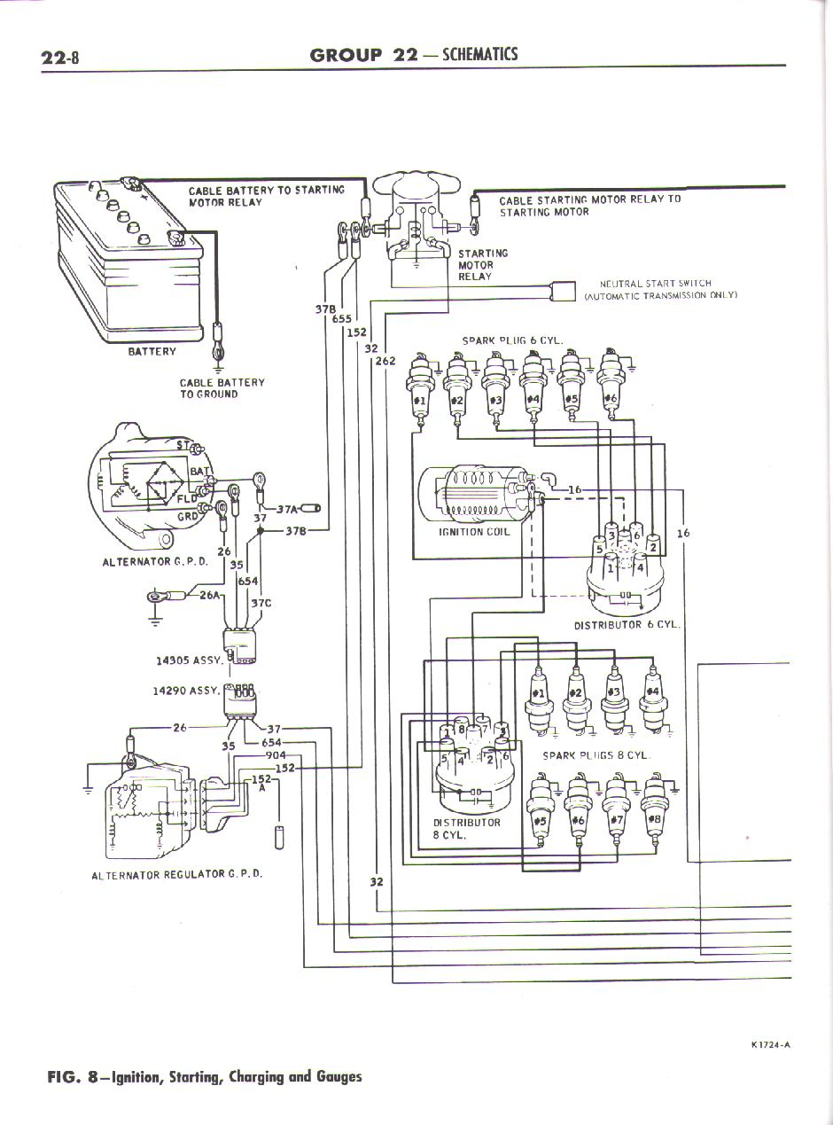 1965 Chevy Nova Wiring Diagram, 1965, Free Engine Image