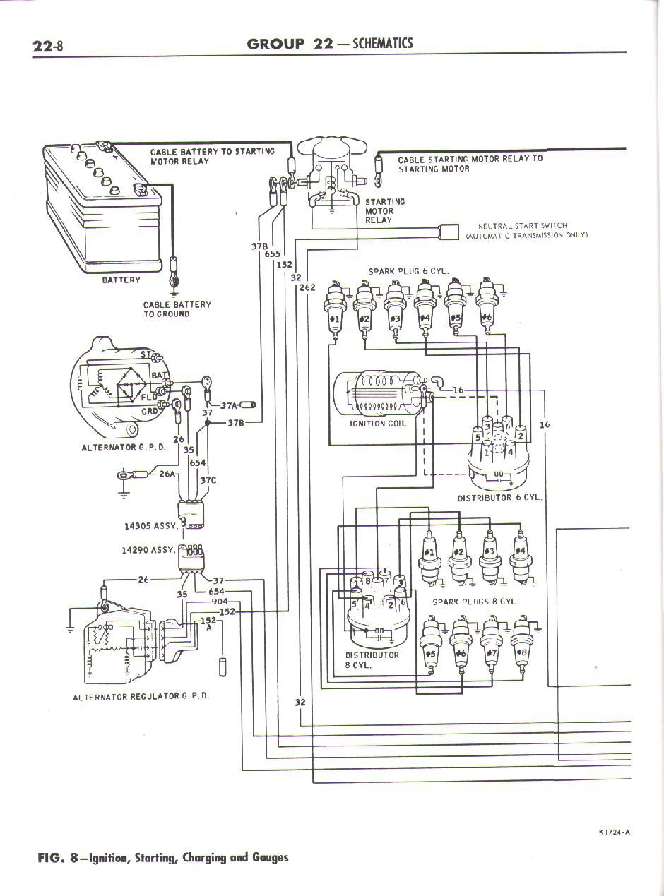 1965 chevy ii wiring diagram