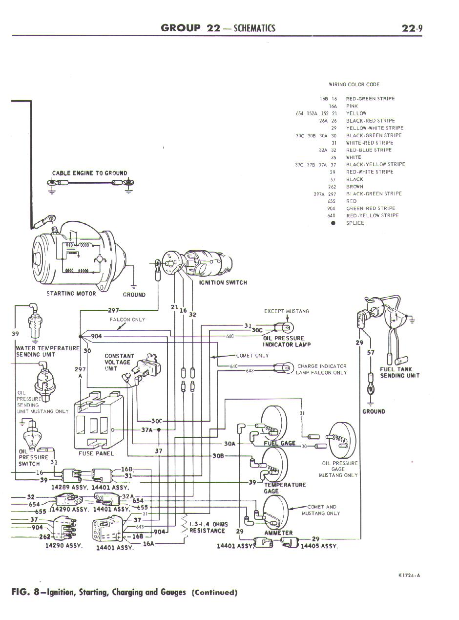 [WRG-5568] Ford Falcon Instrument Wiring