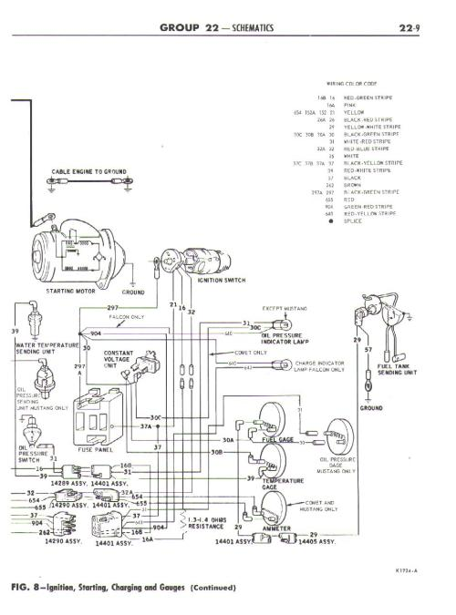 small resolution of falcon diagrams rh wiring wizard com ford truck wiring diagrams ford tractor ignition switch wiring
