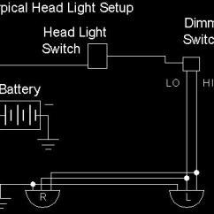 71 Chevelle Starter Wiring Diagram Bmw Z3 Radio Chevy Diagrams Typical Headlight Figure B