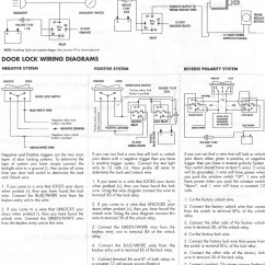 Wiring Diagram Keyless Entry System Neuron Labeled Other Diagrams
